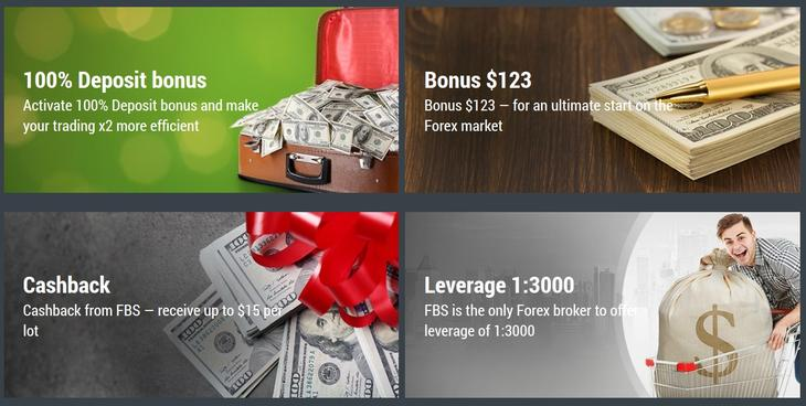 FBS forex promotions