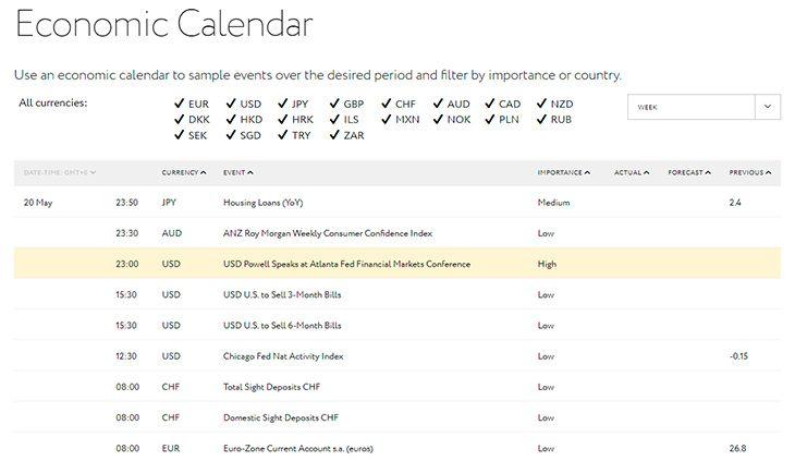 Exness economic calendar