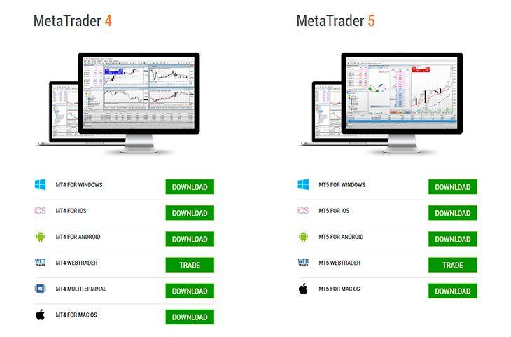 FBS Forex trading platforms