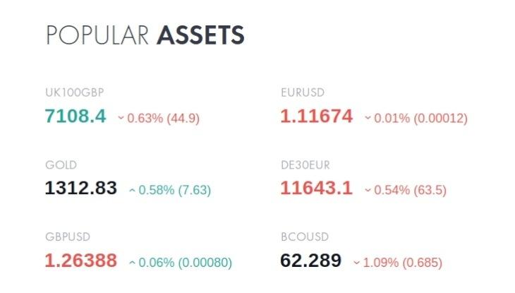 FinmaxFx assets