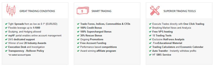 Unique Features of HotForex