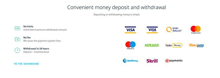 Olymp Trade payment methods