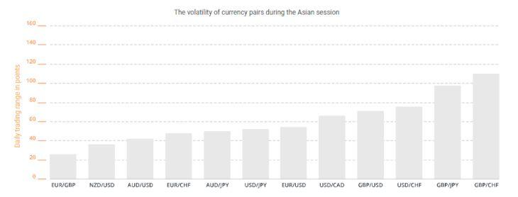Olymp Trade volatility