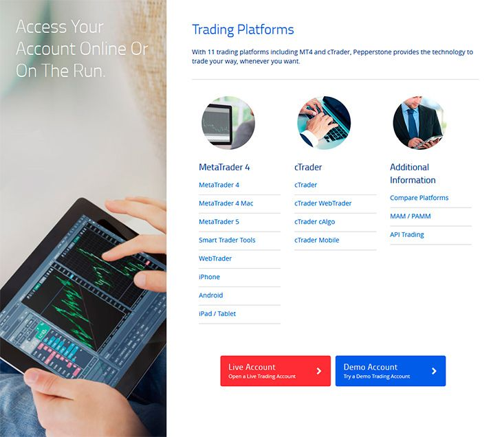 Pepperstone trading platforms