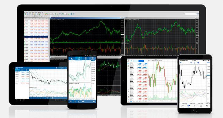 Forex trading platforms south africa